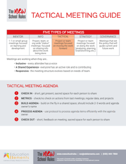 Tactical meeting guide